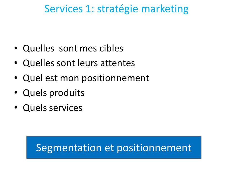 Services 1: stratégie marketing Quelles sont mes cibles Quelles sont leurs attentes Quel est mon positionnement Quels produits Quels services Segmenta