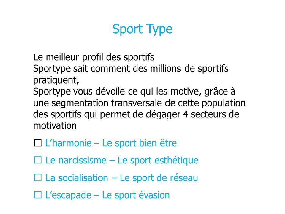 Sport Type Le meilleur profil des sportifs Sportype sait comment des millions de sportifs pratiquent, Sportype vous dévoile ce qui les motive, grâce à