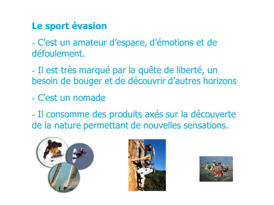 Le sport évasion - Cest un amateur despace, démotions et de défoulement. - Il est très marqué par la quête de liberté, un besoin de bouger et de décou