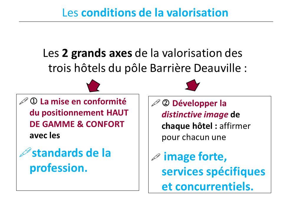 Les conditions de la valorisation Les 2 grands axes de la valorisation des trois hôtels du pôle Barrière Deauville : La mise en conformité du position