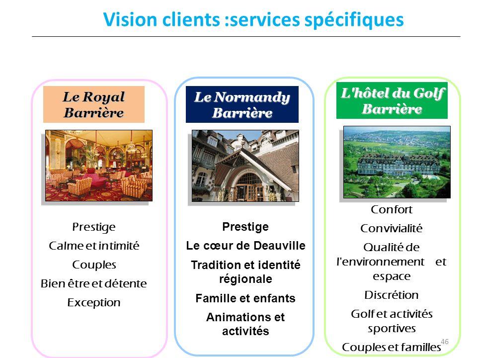 Vision clients :services spécifiques 46 Le Normandy Barrière Le Royal Barrière L'hôtel du Golf Barrière Prestige Le cœur de Deauville Tradition et ide