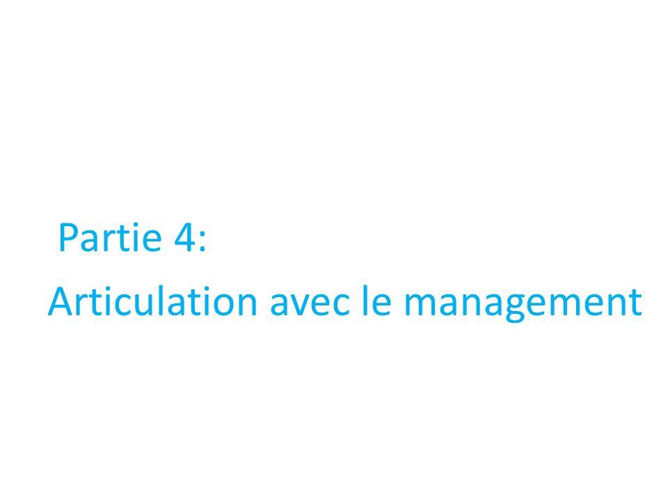 Partie 4: Articulation avec le management