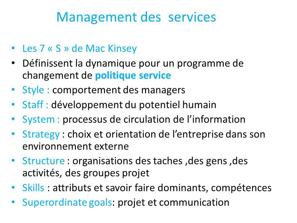 Management des services Les 7 « S » de Mac Kinsey Définissent la dynamique pour un programme de changement de politique service Style : comportement d