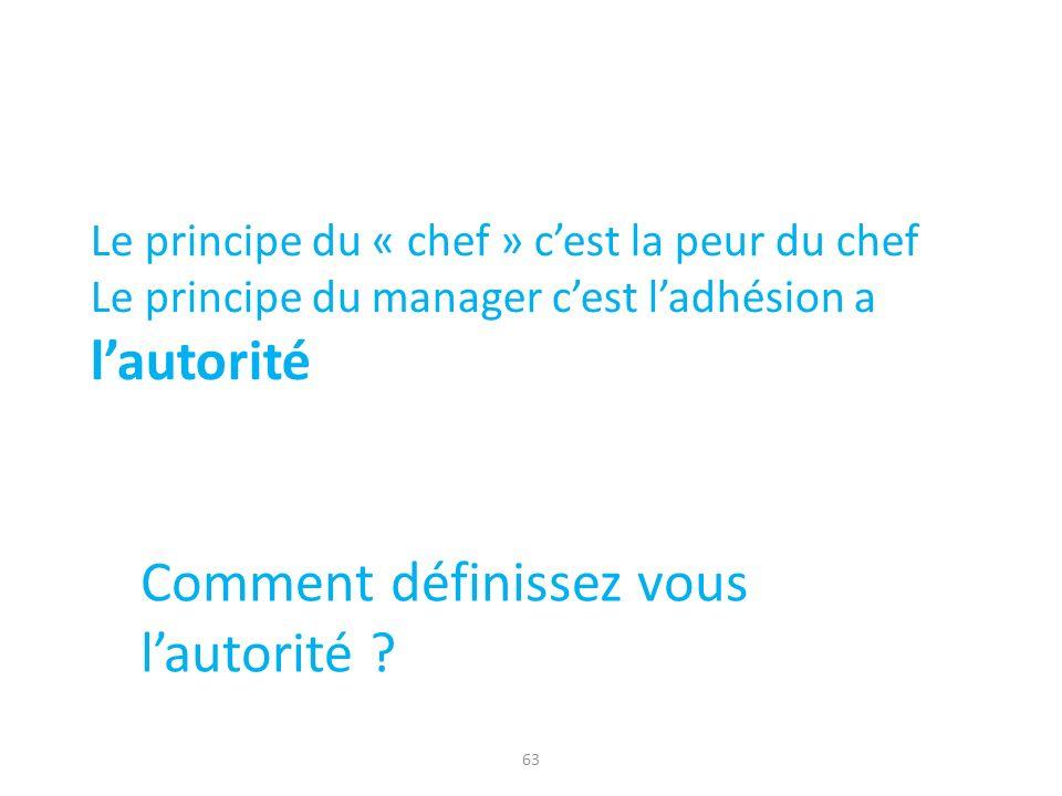 63 Le principe du « chef » cest la peur du chef Le principe du manager cest ladhésion a lautorité Comment définissez vous lautorité ?