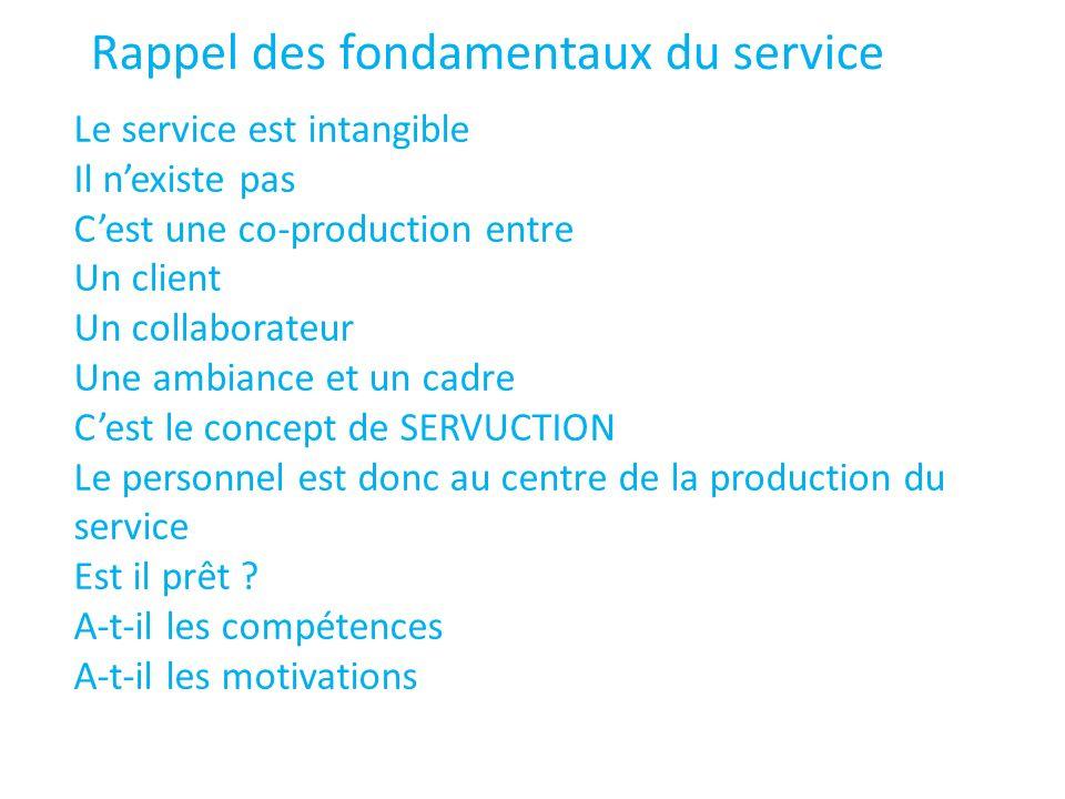 Rappel des fondamentaux du service Le service est intangible Il nexiste pas Cest une co-production entre Un client Un collaborateur Une ambiance et un