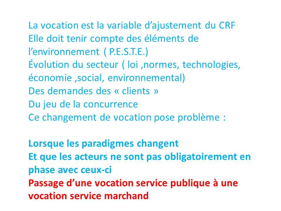 La vocation est la variable dajustement du CRF Elle doit tenir compte des éléments de lenvironnement ( P.E.S.T.E.) Évolution du secteur ( loi,normes,