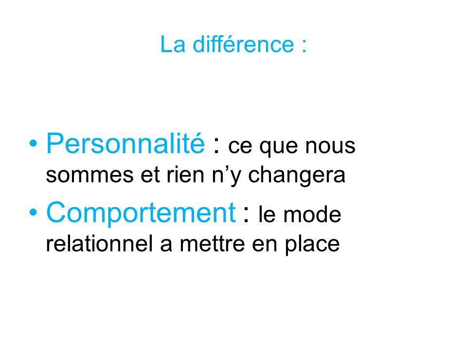 La différence : Personnalité : ce que nous sommes et rien ny changera Comportement : le mode relationnel a mettre en place
