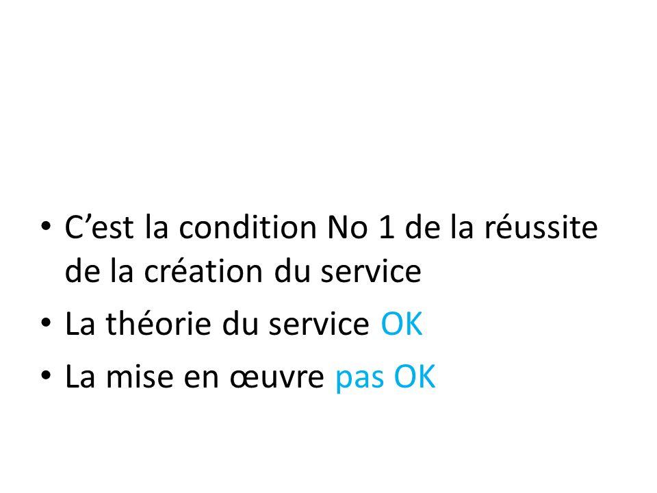 Cest la condition No 1 de la réussite de la création du service La théorie du service OK La mise en œuvre pas OK