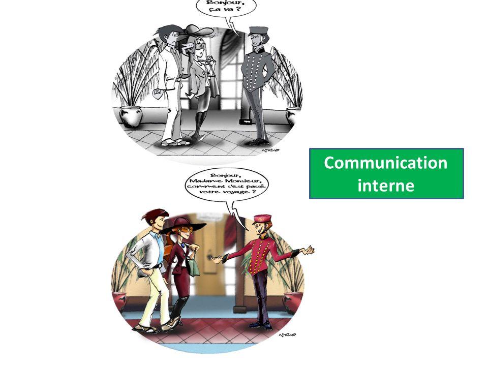 Quelques pistes: interne Communication interne
