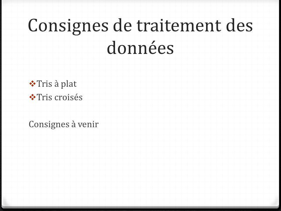 Consignes de traitement des données Tris à plat Tris croisés Consignes à venir