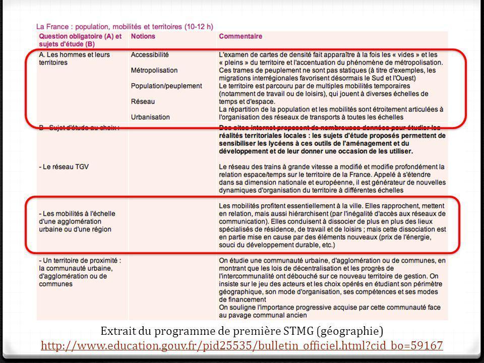 Extrait du programme de première STMG (sciences de la gestion) https://eduscol.education.fr/ecogest/enseignements/ecogest/im_ecogest/1-stmg- sciences-de-gestion-1ere.pdf https://eduscol.education.fr/ecogest/enseignements/ecogest/im_ecogest/1-stmg- sciences-de-gestion-1ere.pdf