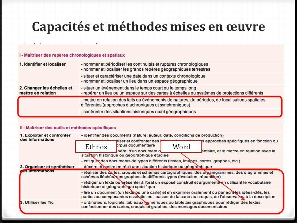 Capacités et méthodes mises en œuvre EthnosWord