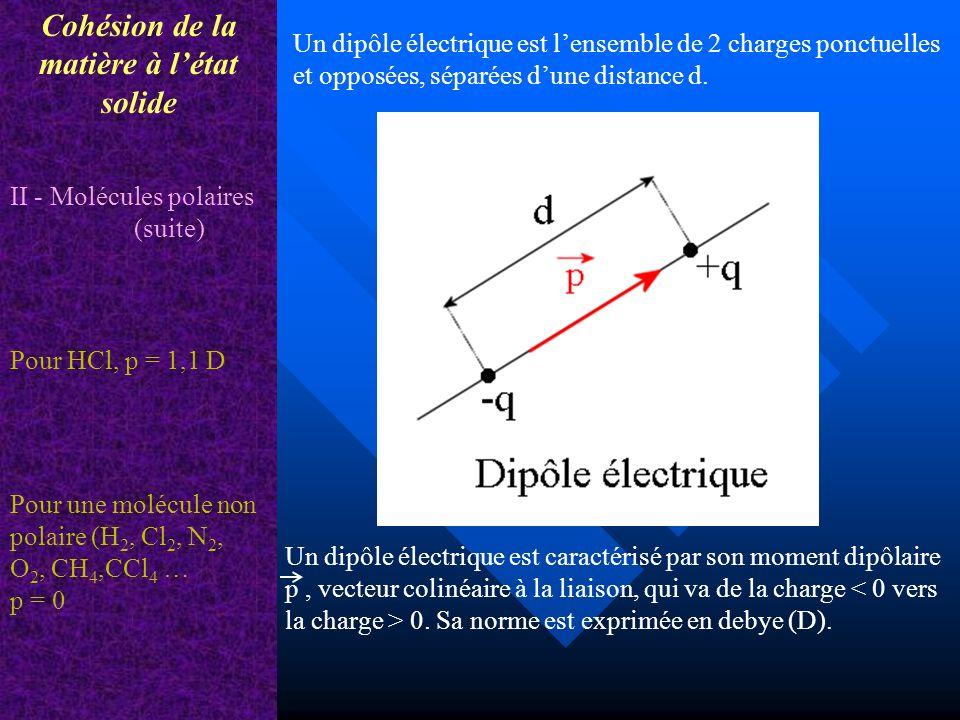 Un dipôle électrique est lensemble de 2 charges ponctuelles et opposées, séparées dune distance d. Cohésion de la matière à létat solide II - Molécule