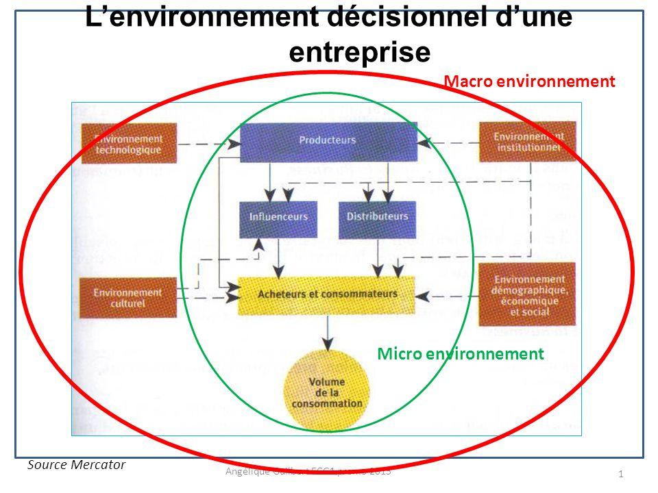 1 Angélique Guilbert ECG1 promo 2015 Lenvironnement décisionnel dune entreprise Source Mercator Micro environnement Macro environnement