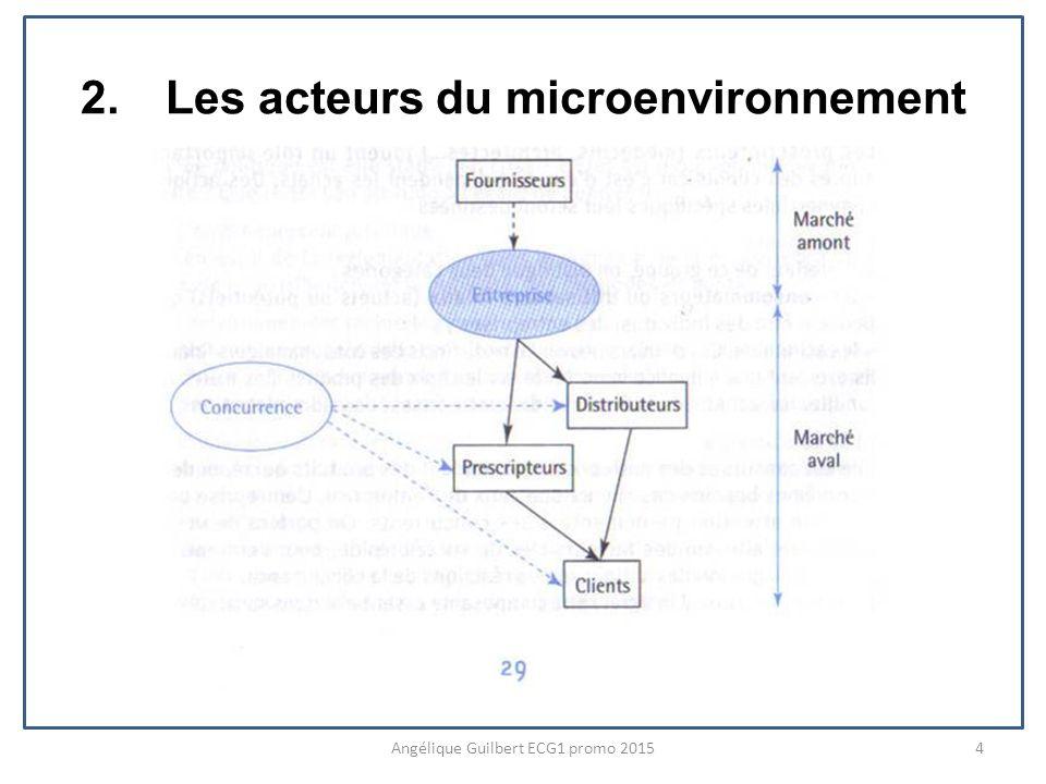 2.Les acteurs du microenvironnement Angélique Guilbert ECG1 promo 20154