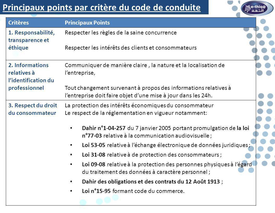 CritèresPrincipaux Points 4.