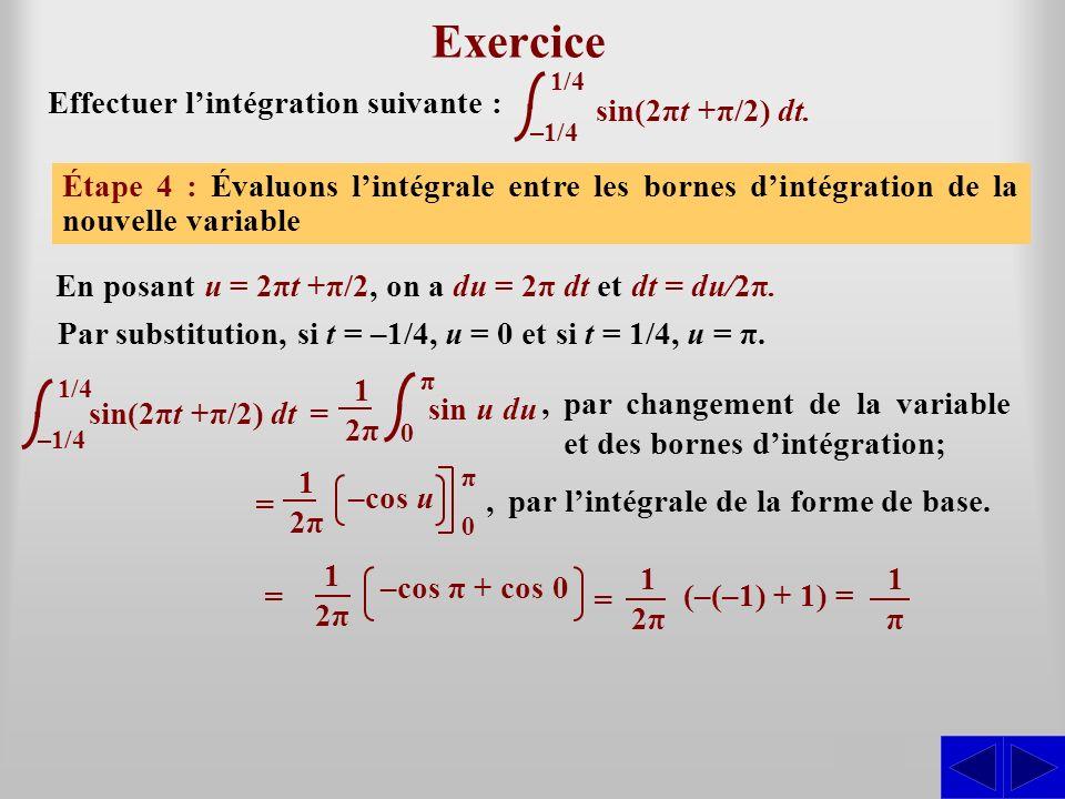 sin(2πt +π/2) dt Exercice Effectuer lintégration suivante : Étape 1 : Lintégrale nest pas sous une forme directement intégrable. La forme de base appa