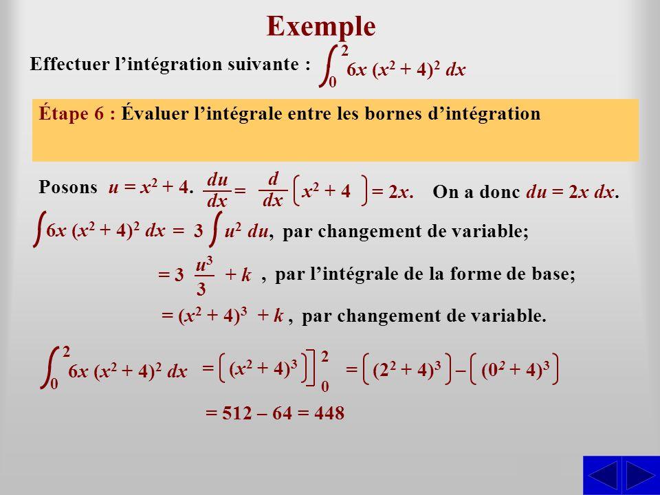 6x (x 2 + 4) 2 dx Exemple Effectuer lintégration suivante : Étape 1 : Lintégrale nest pas sous une forme directement intégrable. La forme de base appa