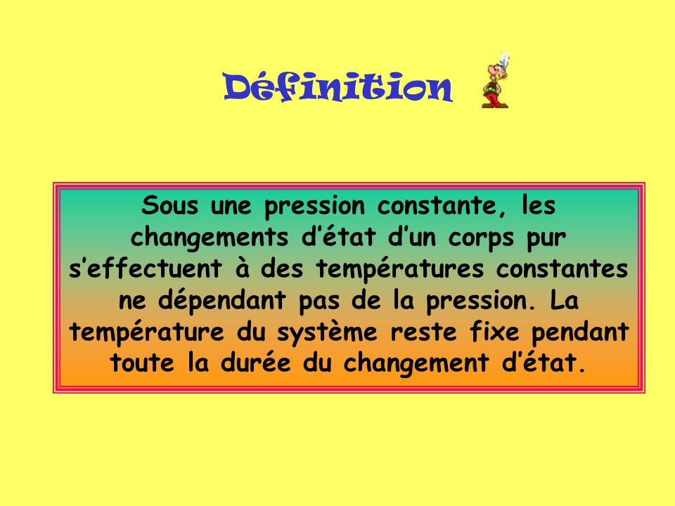 Définition Sous une pression constante, les changements détat dun corps pur seffectuent à des températures constantes ne dépendant pas de la pression.