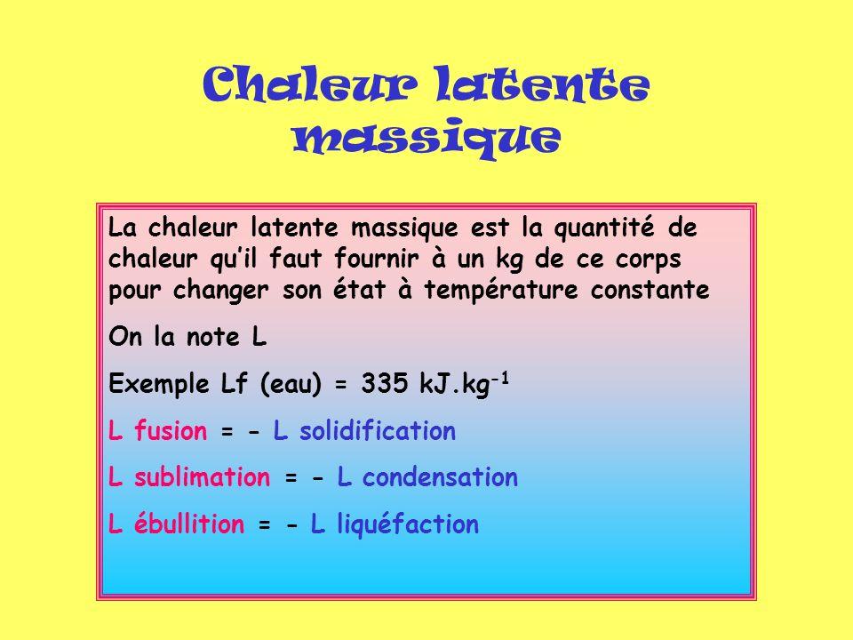 Chaleur latente massique La chaleur latente massique est la quantité de chaleur quil faut fournir à un kg de ce corps pour changer son état à températ