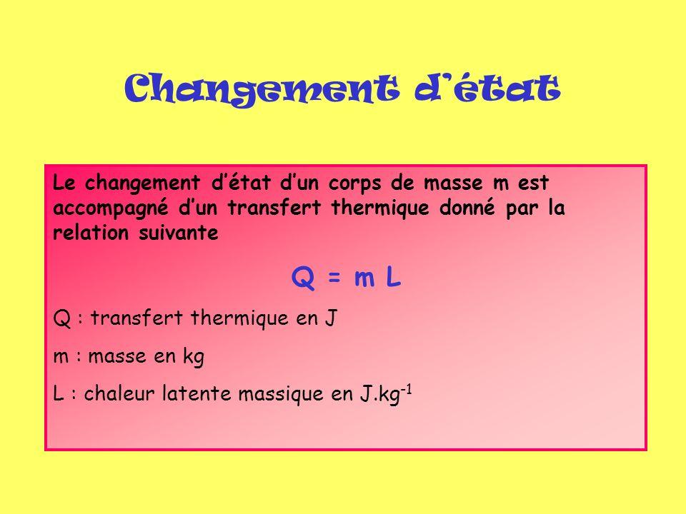 Changement détat Le changement détat dun corps de masse m est accompagné dun transfert thermique donné par la relation suivante Q = m L Q : transfert
