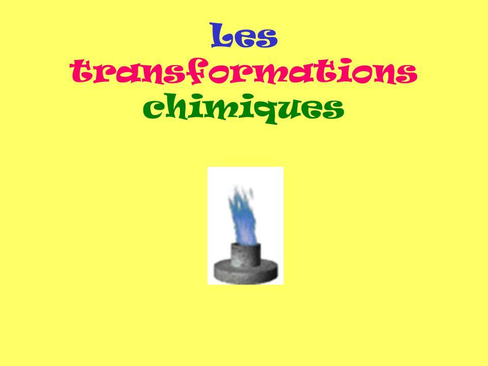 Chaleur de réaction La Chaleur de réaction Qr est égale au transfert thermique entre le système considéré et lenvironnement pour une équation donnée de la réaction chimique Si Qr < 0, la réaction ( transformation) est exothermique Si Qr > 0, la réaction est endothermique