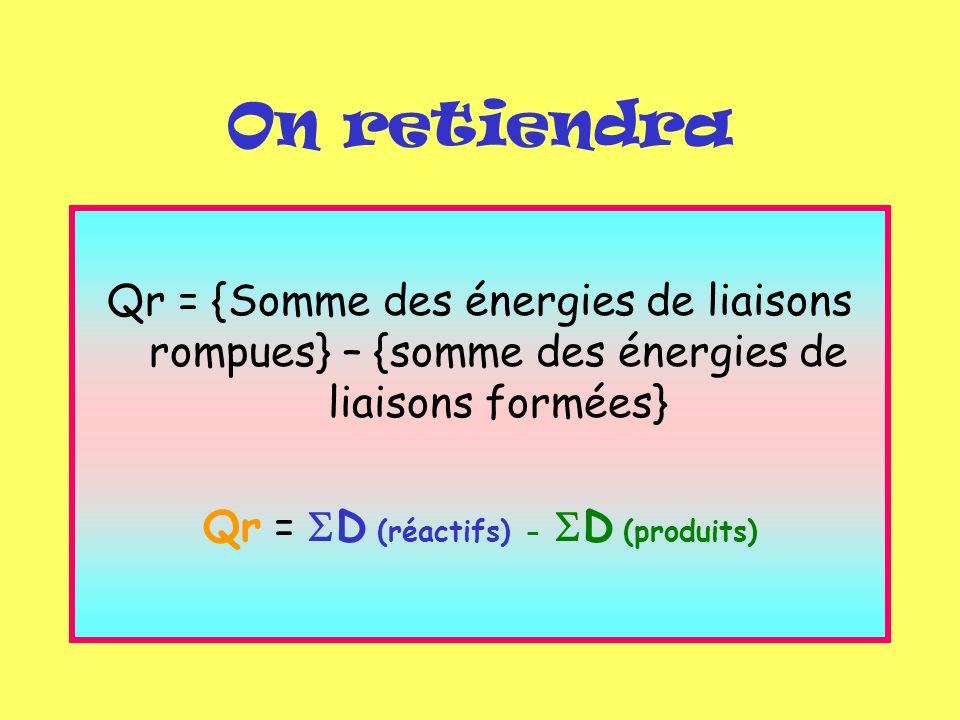 On retiendra Qr = {Somme des énergies de liaisons rompues} – {somme des énergies de liaisons formées} Qr = D (réactifs) - D (produits)