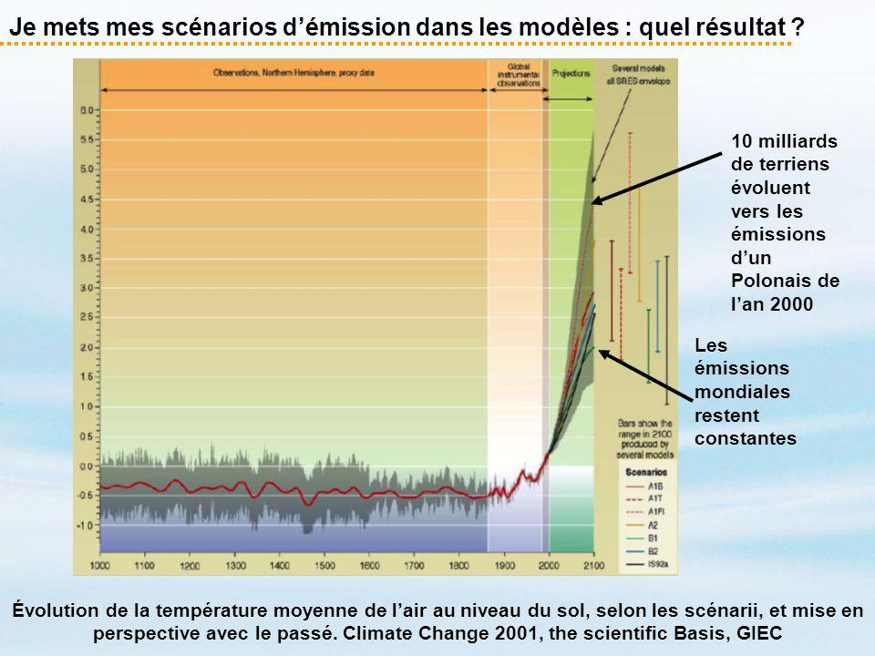 Je mets mes scénarios démission dans les modèles : quel résultat ? Évolution de la température moyenne de lair au niveau du sol, selon les scénarii, e
