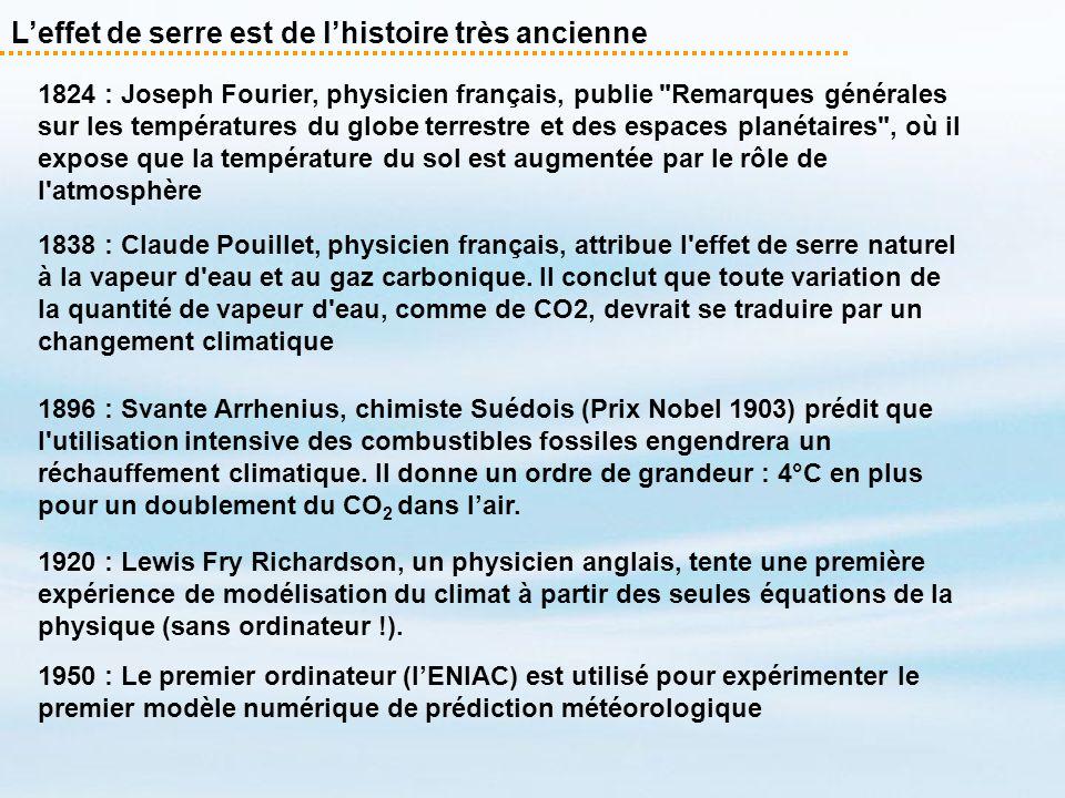 Leffet de serre est de lhistoire très ancienne 1824 : Joseph Fourier, physicien français, publie