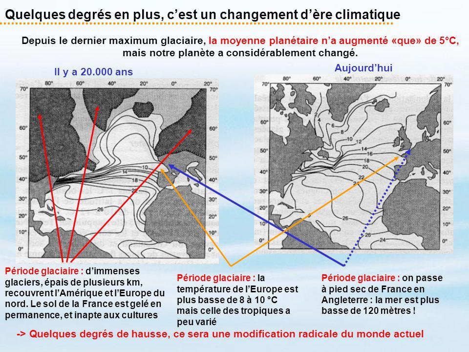 Quelques degrés en plus, cest un changement dère climatique -> Quelques degrés de hausse, ce sera une modification radicale du monde actuel Il y a 20.