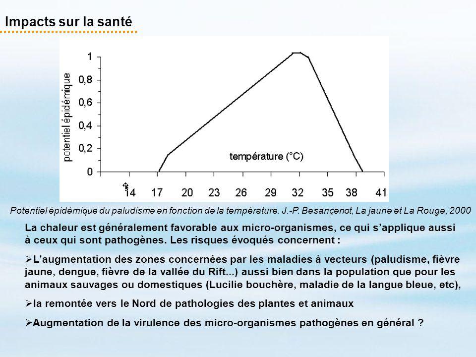 Impacts sur la santé Potentiel épidémique du paludisme en fonction de la température. J.-P. Besançenot, La jaune et La Rouge, 2000 La chaleur est géné