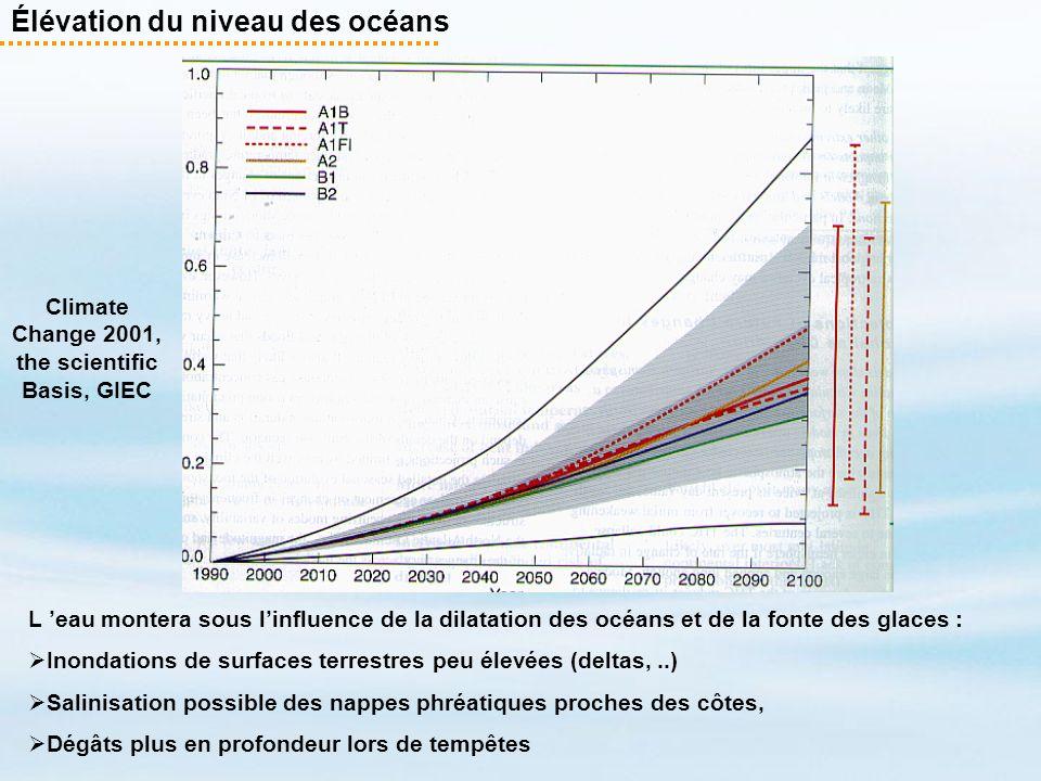 Climate Change 2001, the scientific Basis, GIEC Élévation du niveau des océans L eau montera sous linfluence de la dilatation des océans et de la font