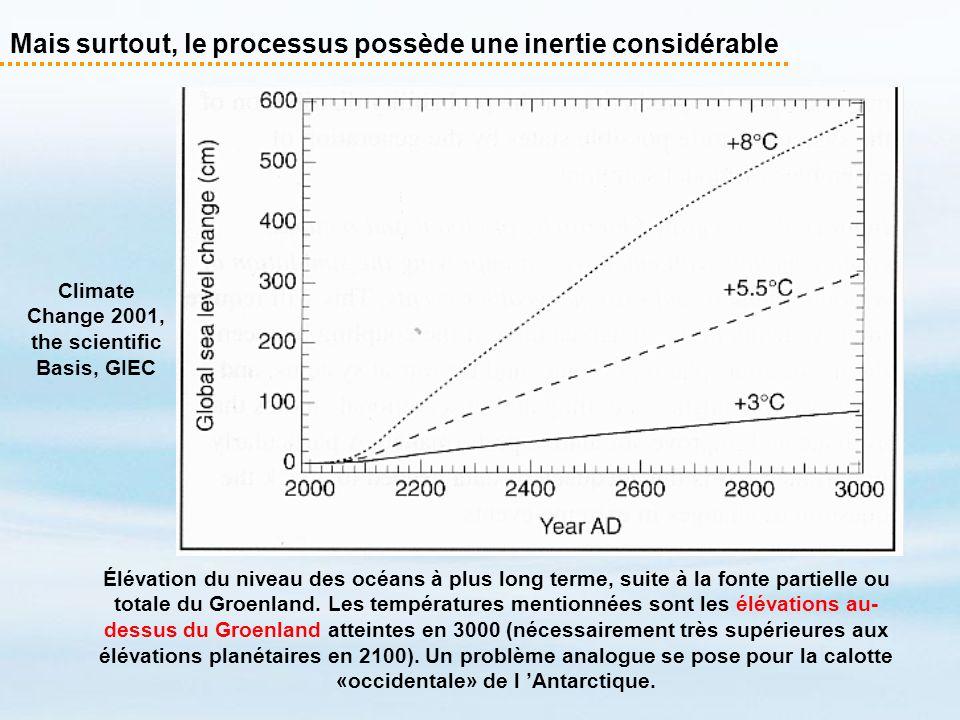 Climate Change 2001, the scientific Basis, GIEC Mais surtout, le processus possède une inertie considérable Élévation du niveau des océans à plus long