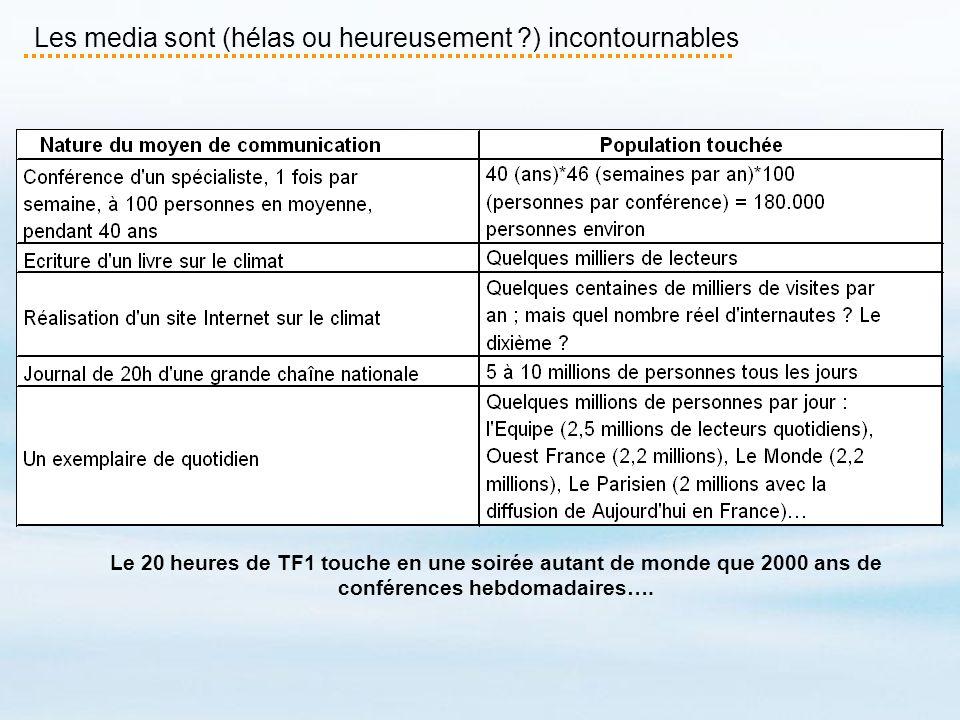 Les media sont (hélas ou heureusement ?) incontournables Le 20 heures de TF1 touche en une soirée autant de monde que 2000 ans de conférences hebdomad