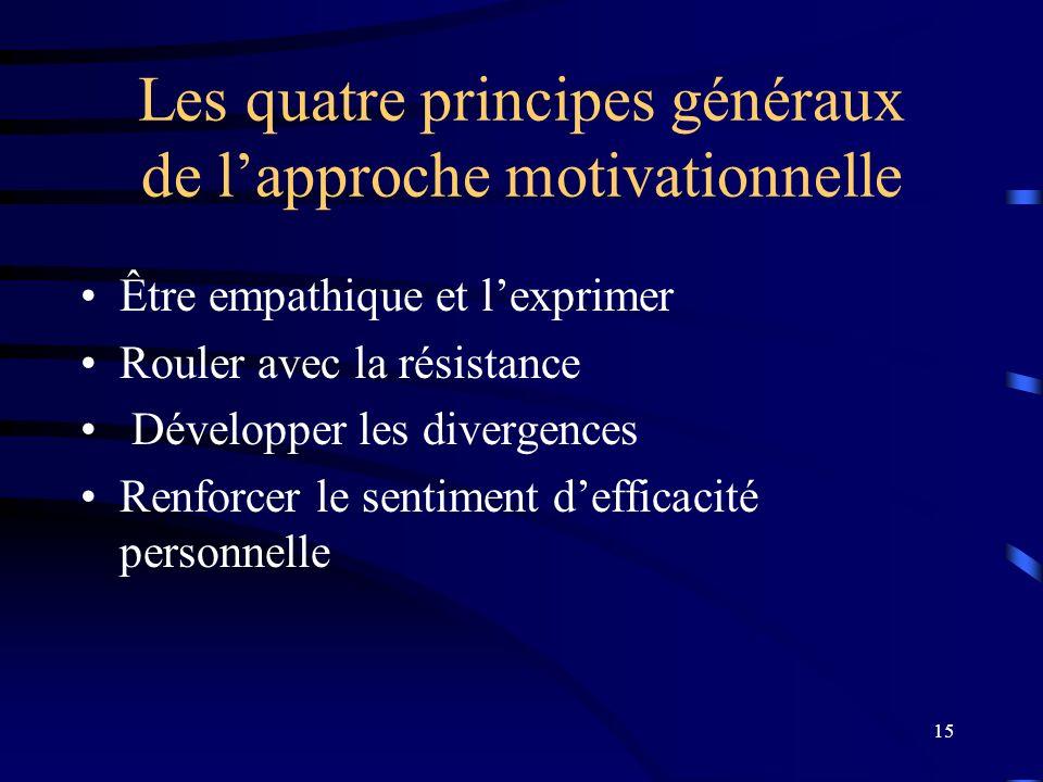 15 Les quatre principes généraux de lapproche motivationnelle Être empathique et lexprimer Rouler avec la résistance Développer les divergences Renforcer le sentiment defficacité personnelle