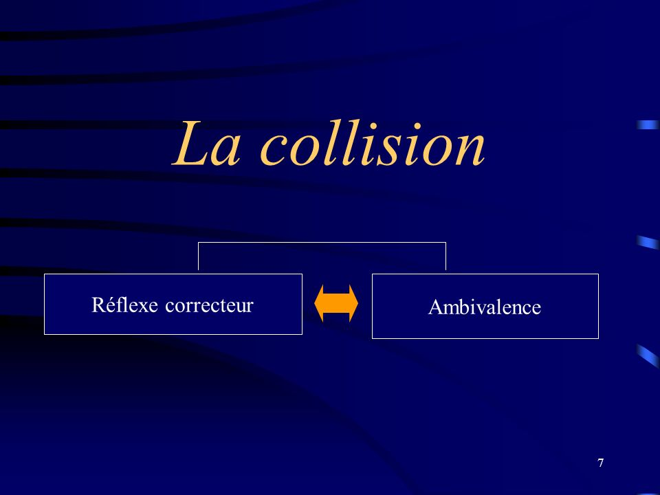 7 La collision Réflexe correcteur Ambivalence