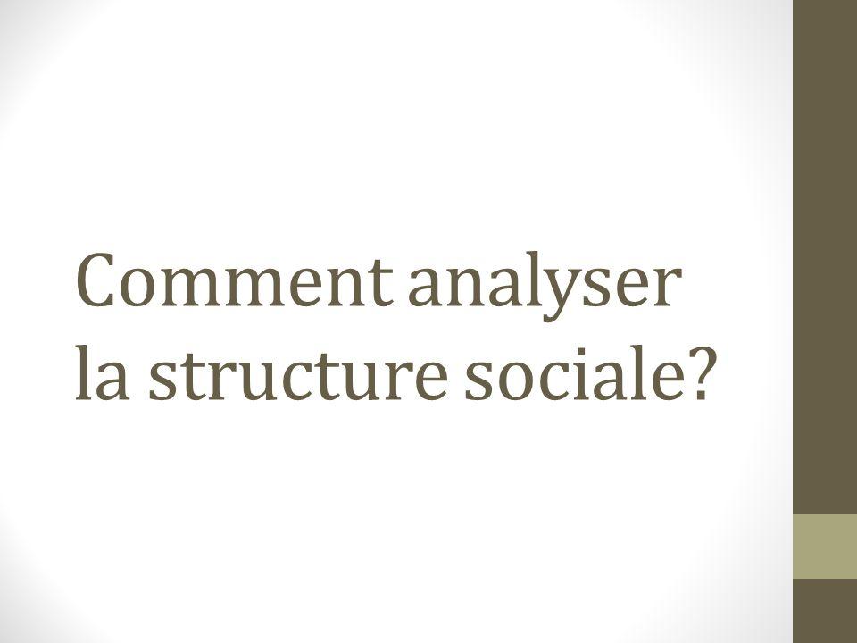 Comment analyser la structure sociale?