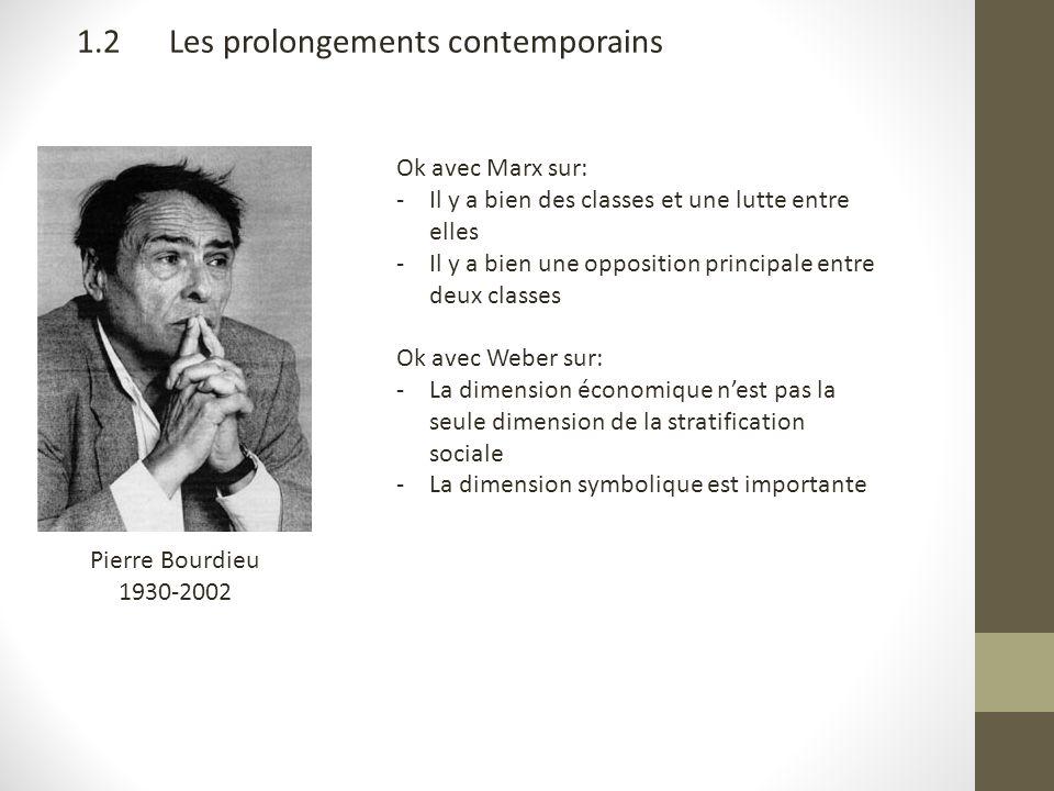 1.2Les prolongements contemporains Pierre Bourdieu 1930-2002 Ok avec Marx sur: -Il y a bien des classes et une lutte entre elles -Il y a bien une oppo