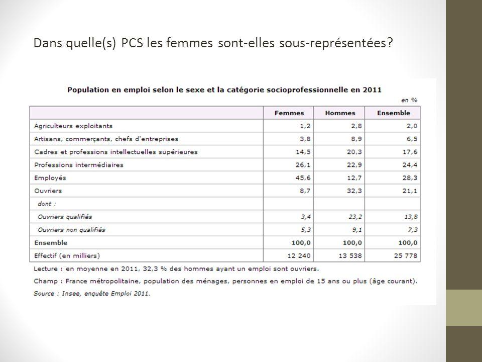 Dans quelle(s) PCS les femmes sont-elles sous-représentées?