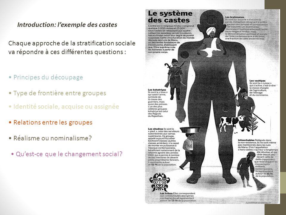 1.2Les prolongements contemporains Pierre Bourdieu 1930-2002 Ok avec Marx sur: -Il y a bien des classes et une lutte entre elles -Il y a bien une opposition principale entre deux classes Ok avec Weber sur: -La dimension économique nest pas la seule dimension de la stratification sociale -La dimension symbolique est importante