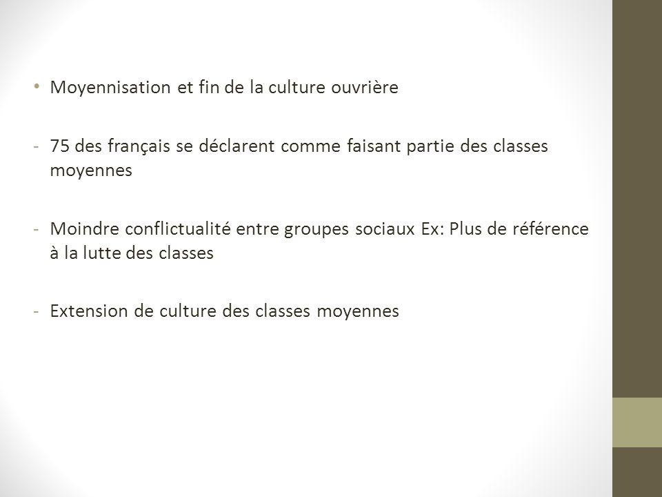 Moyennisation et fin de la culture ouvrière - 75 des français se déclarent comme faisant partie des classes moyennes - Moindre conflictualité entre gr