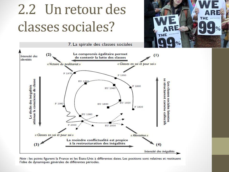 2.2 Un retour des classes sociales?