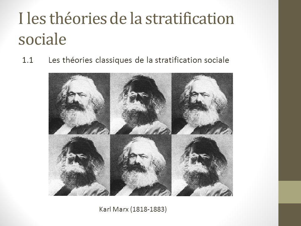 I les théories de la stratification sociale 1.1Les théories classiques de la stratification sociale Karl Marx (1818-1883)