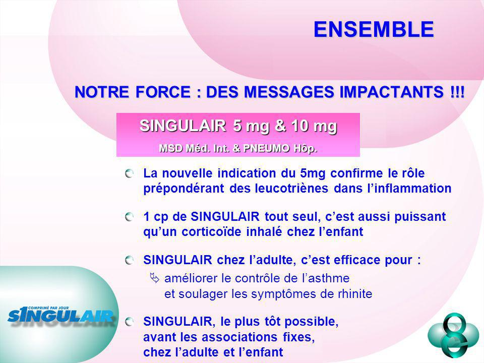 NOTRE FORCE : DES MESSAGES IMPACTANTS !!! SINGULAIR 5 mg & 10 mg MSD Méd. Int. & PNEUMO Hôp. ENSEMBLE La nouvelle indication du 5mg confirme le rôle p