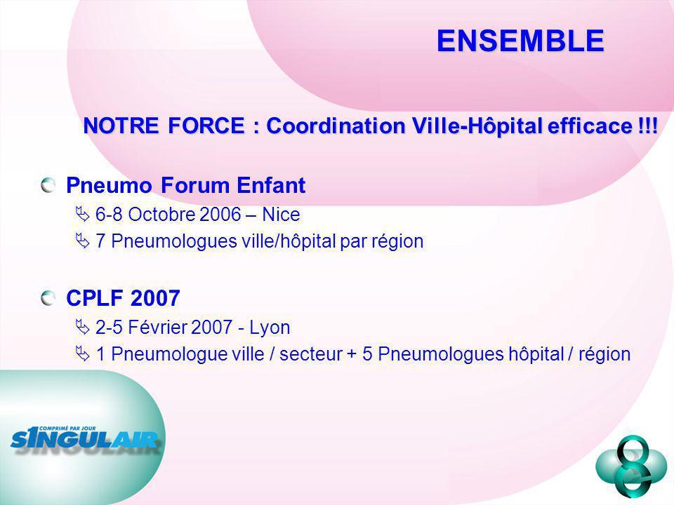 NOTRE FORCE : Coordination Ville-Hôpital efficace !!! Pneumo Forum Enfant 6-8 Octobre 2006 – Nice 7 Pneumologues ville/hôpital par région CPLF 2007 2-