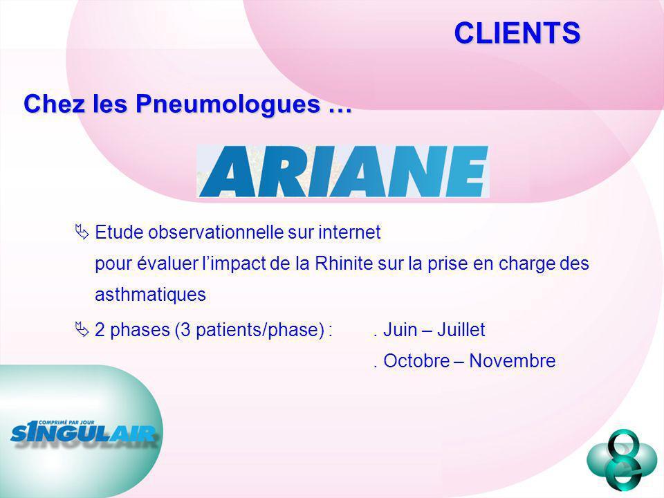 Chez les Pneumologues … Etude observationnelle sur internet pour évaluer limpact de la Rhinite sur la prise en charge des asthmatiques 2 phases (3 pat