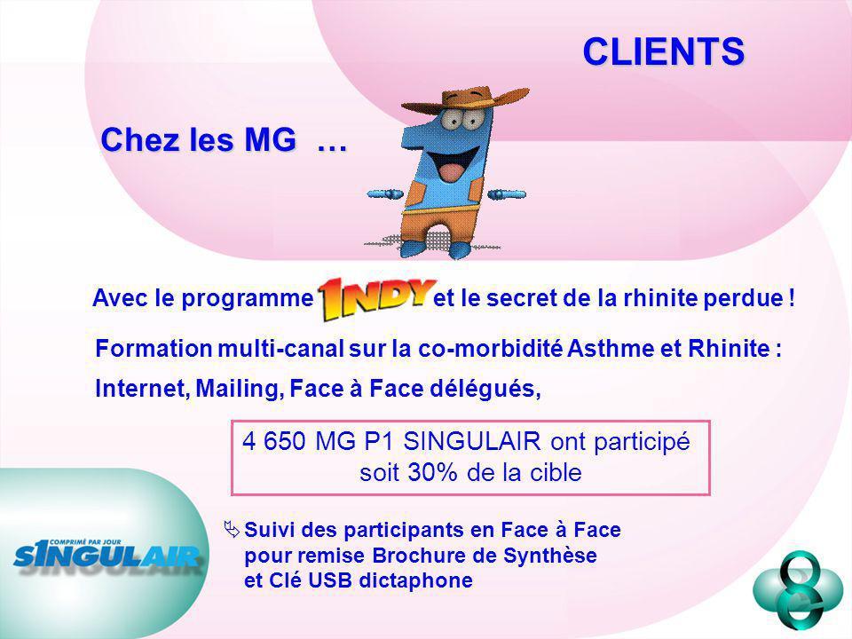 Formation multi-canal sur la co-morbidité Asthme et Rhinite : Internet, Mailing, Face à Face délégués, Suivi des participants en Face à Face pour remi