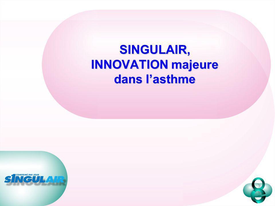 Double-voie de linflammation pour positionner SINGULAIR INNOVATION MODE DACTION Pilier de notre communication Moteur de croissance 2002 = + 22% 2003 = + 21% 2004 = + 14%