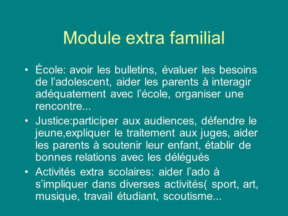 Module extra familial École: avoir les bulletins, évaluer les besoins de ladolescent, aider les parents à interagir adéquatement avec lécole, organise