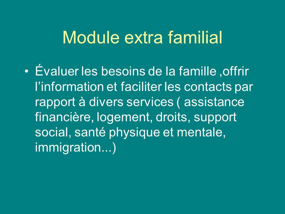 Module extra familial Évaluer les besoins de la famille,offrir linformation et faciliter les contacts par rapport à divers services ( assistance finan